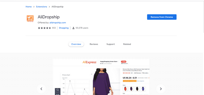 Alidropship extension for dropshipping in India